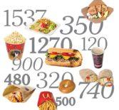 Сколько калорий тратится при еде?