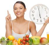 Можно ли похудеть, если не есть после шести?