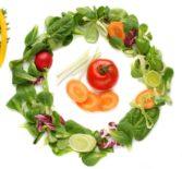 Низкоуглеводная диета – 4 основных ошибки!